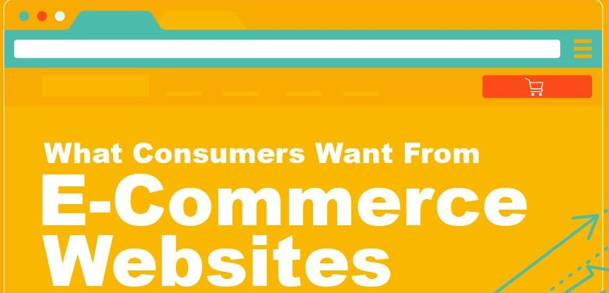 5 Essential Features for a Successful Ecommerce Website