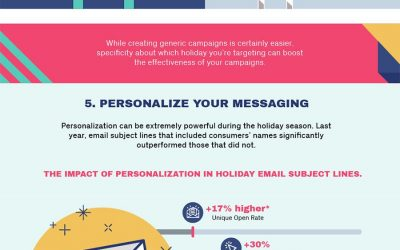 10 Steps to a Successful Holiday Marketing Campaign