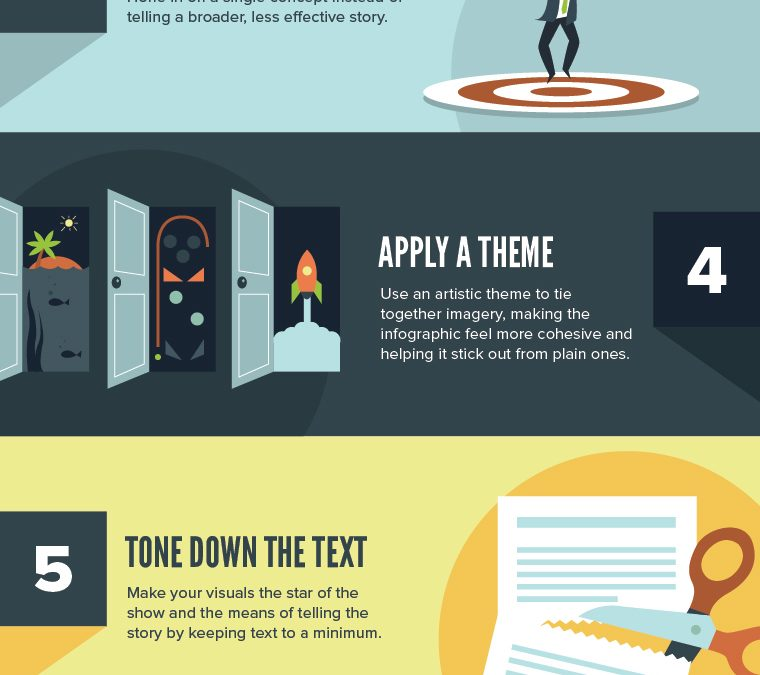 10 Tips to Create Compelling Infographics Your Blog Readers Will Enjoy