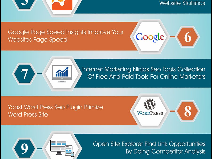 14 SEO Tools That Will Help Your Site Rank Higher on Google
