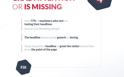 7 Landing Page Errors That Kill Your Website Conversion Rate