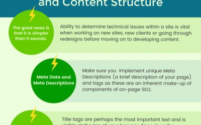 How to Plan & Execute Your SEO Strategy for Maximum Impact