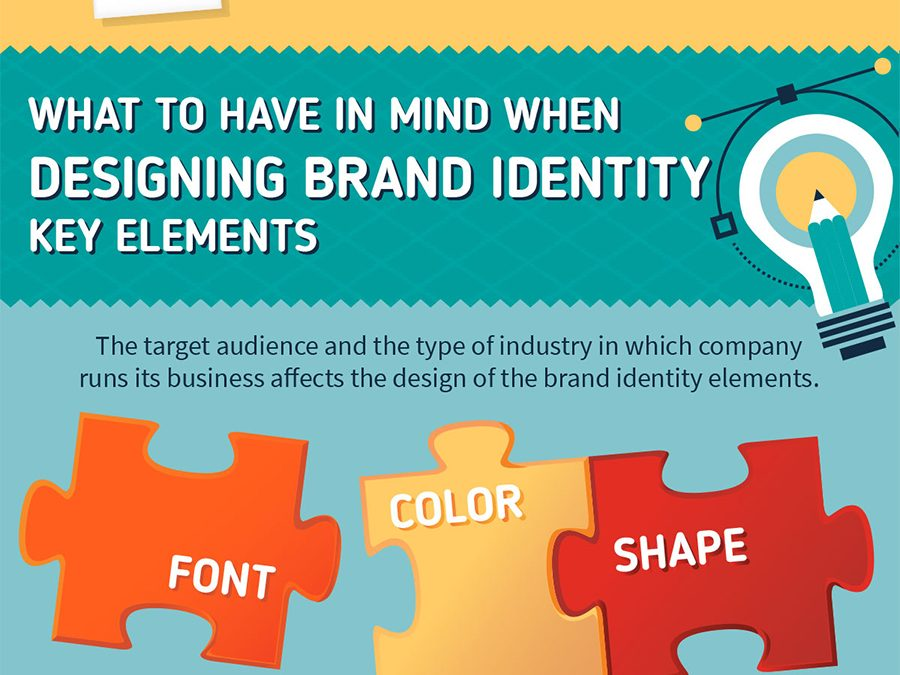 How to Create a Powerful Brand Identity for Your Small Business