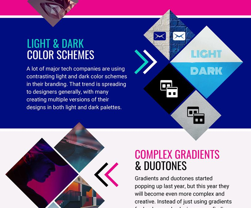 8 Graphic Design Trends That Will Take Charge in 2019