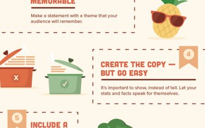 8 Infographic Best Practices for a More Effective Content Marketing Strategy