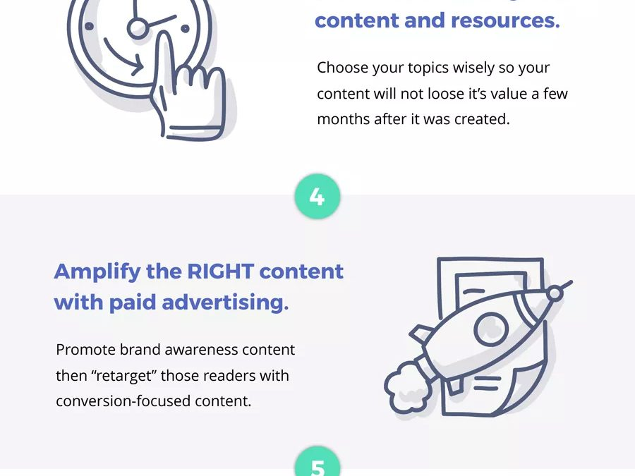 8 Ways to Create Powerful Blog Content That Converts Readers to Customers