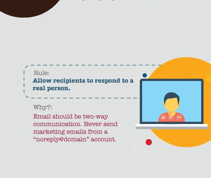 The Top 5 Email Marketing Infographics of 2018