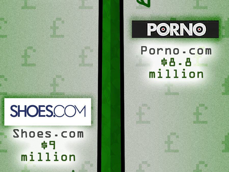 The Top 24 Most Expensive Domain Name Purchases Ever