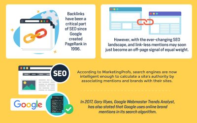 6 SEO Trends Every Website Owner Must Pay Attention to in 2019