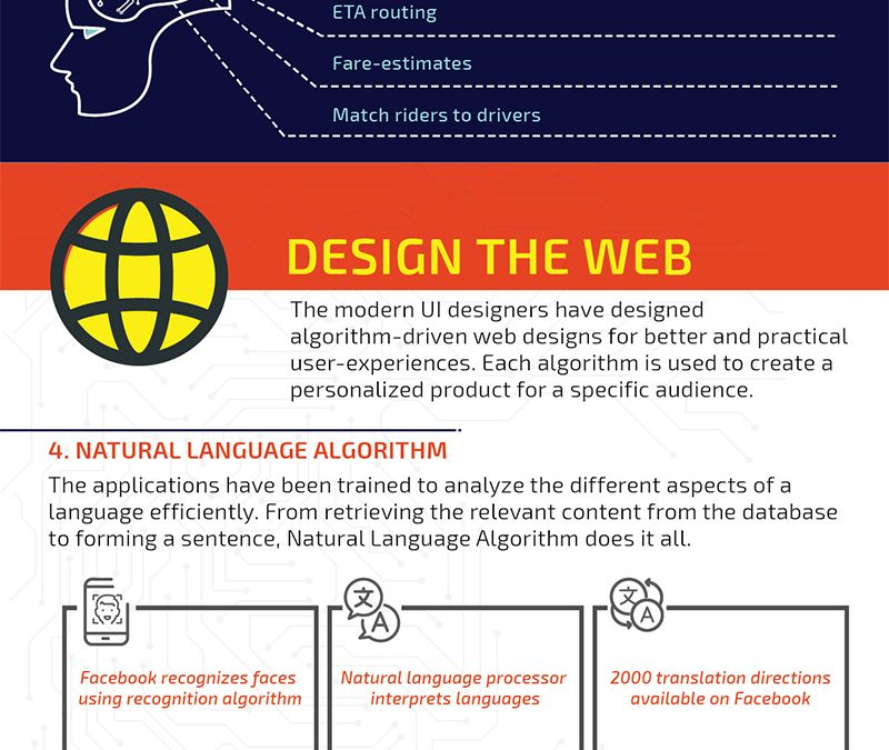 9 Ways Artificial Intelligence Has Changed the Way We Design