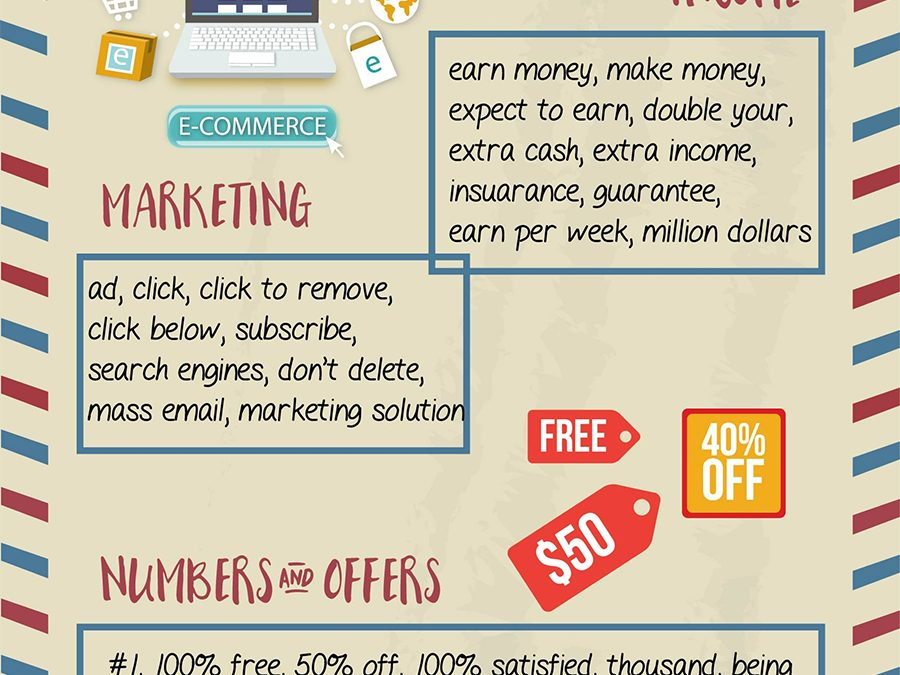 Email Marketing Tips: 81 Words That Will Get Your Emails Marked as Spam