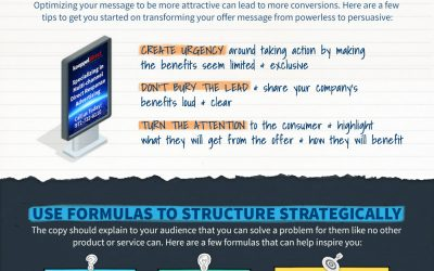 How to Craft Powerful Copy for a High-Converting Marketing Campaign