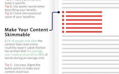 Blog Writing Secrets: 21 Tips to Create Appealing Blog Posts