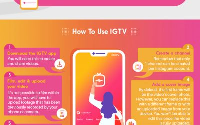 IGTV from Instagram: What It Is & How It Can Benefit Your Business