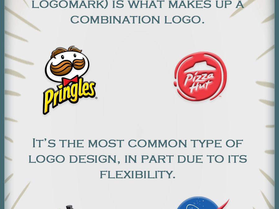 The 5 Different Logo Types: Which One is Right for Your Business?