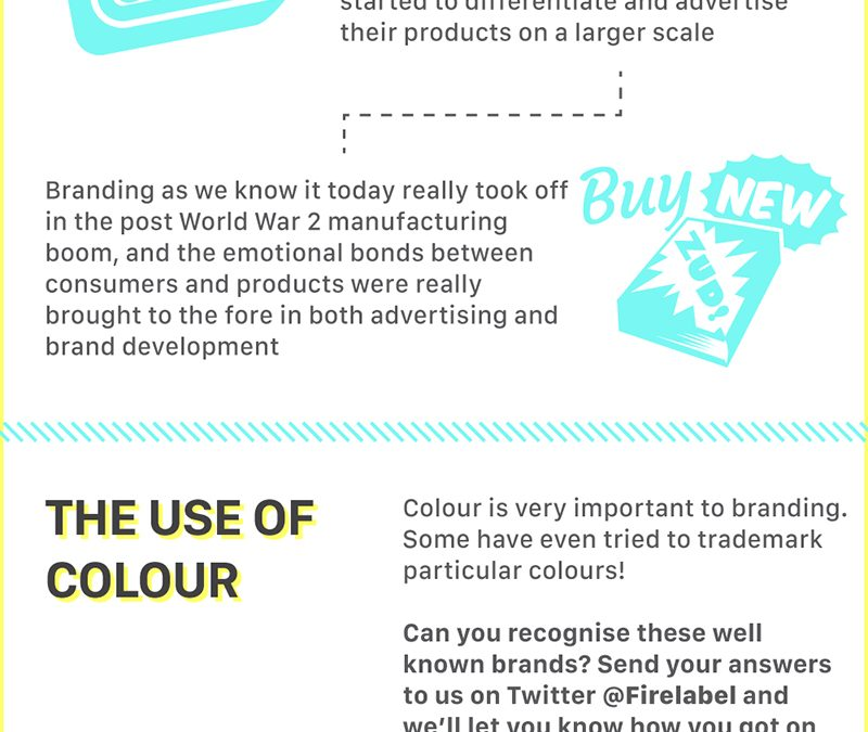 What is Branding? 8 Essential Elements of a Strong Business Brand