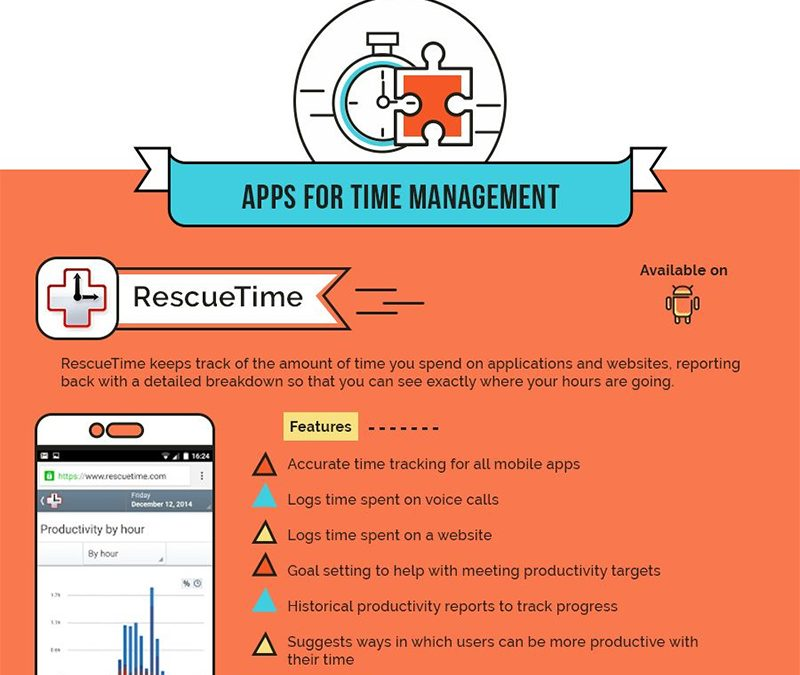 10 Productivity-Boosting Apps Every Business Owner Should Have