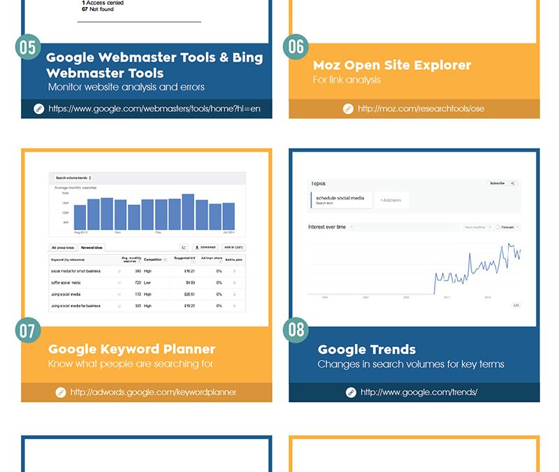 15 Free SEO Tools Website Owners Should Use in 2019