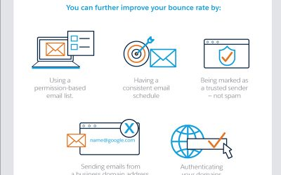 3 Essential Email Marketing Metrics You Should Track & How to Improve Them
