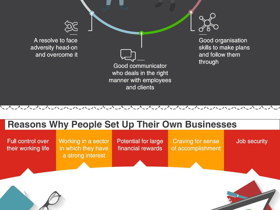 50 Things You Need to Know Before Starting Your Own Business