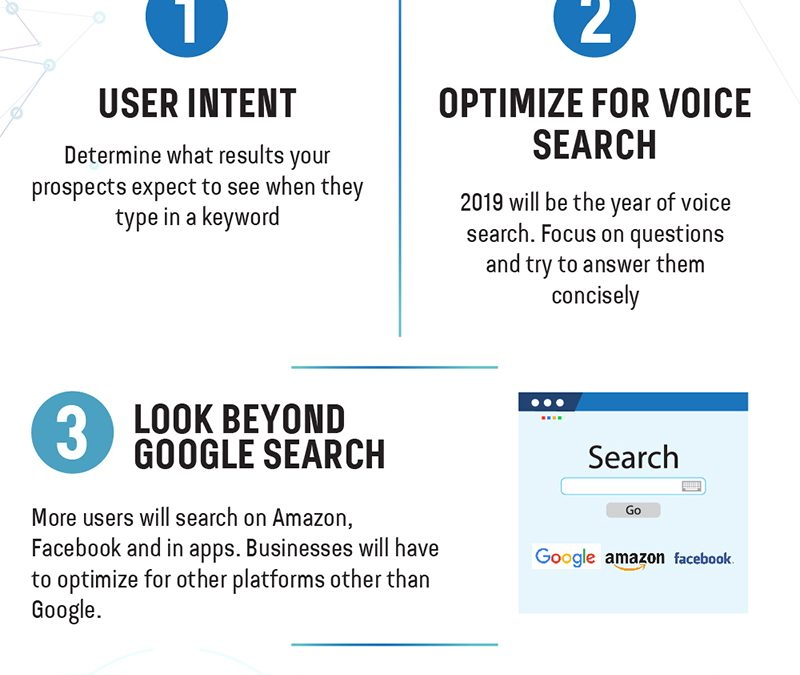 9 SEO Trends That Could Make or Break Your Website in 2019