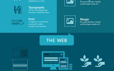 Graphic Design Glossary: 28 Terms & Definitions All Marketers Need to Know