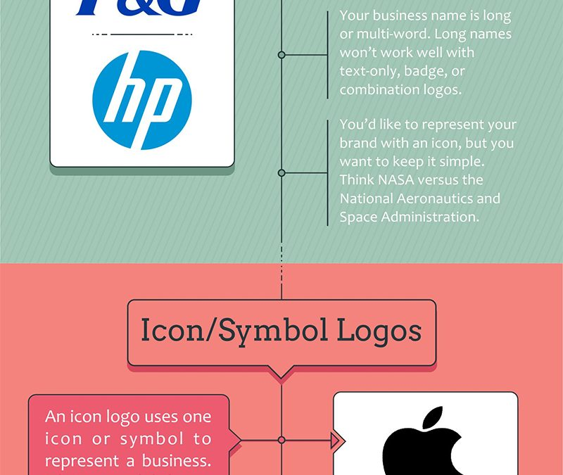 How to Choose the Right Logo Design for Your Business or Personal Brand