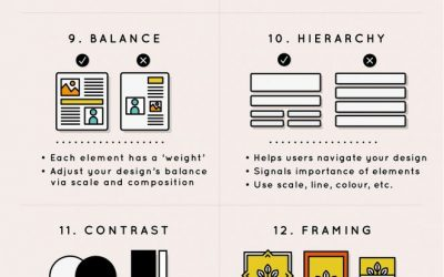 20 Fundamental Design Elements to Guide Your Web Design Process