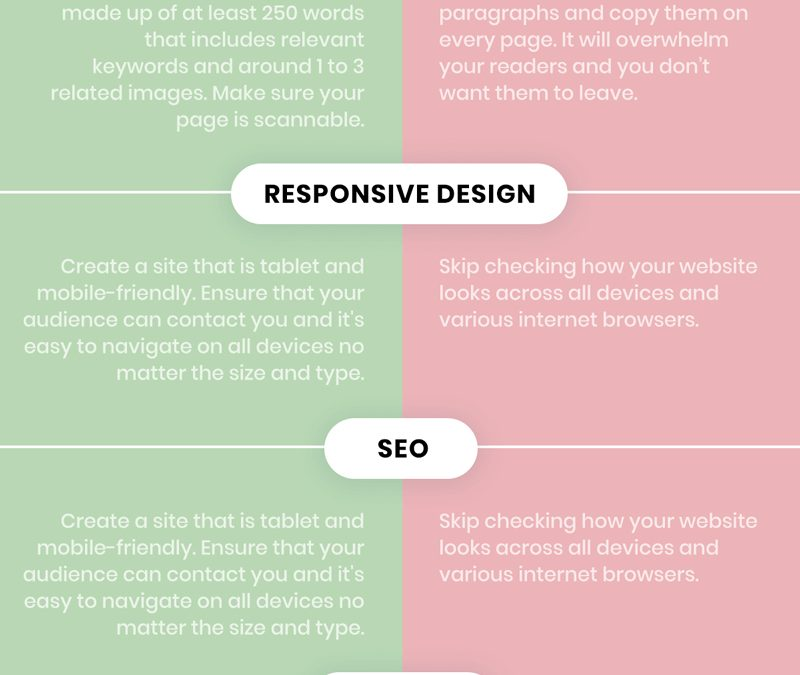 22 Web Design Dos & Don'ts for a Professional Website in 2019