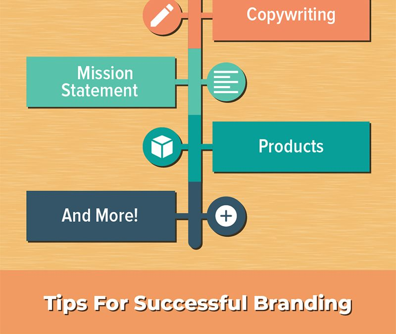 Branding for Beginners: 3 Simple Steps to Create an Effective Brand Identity