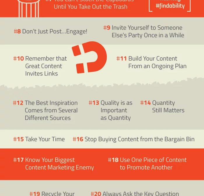 21 Rules of Content Marketing You Can't Afford to Break
