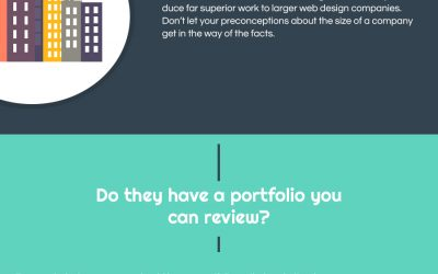 27 Questions to Ask Before Hiring a Website Design Company