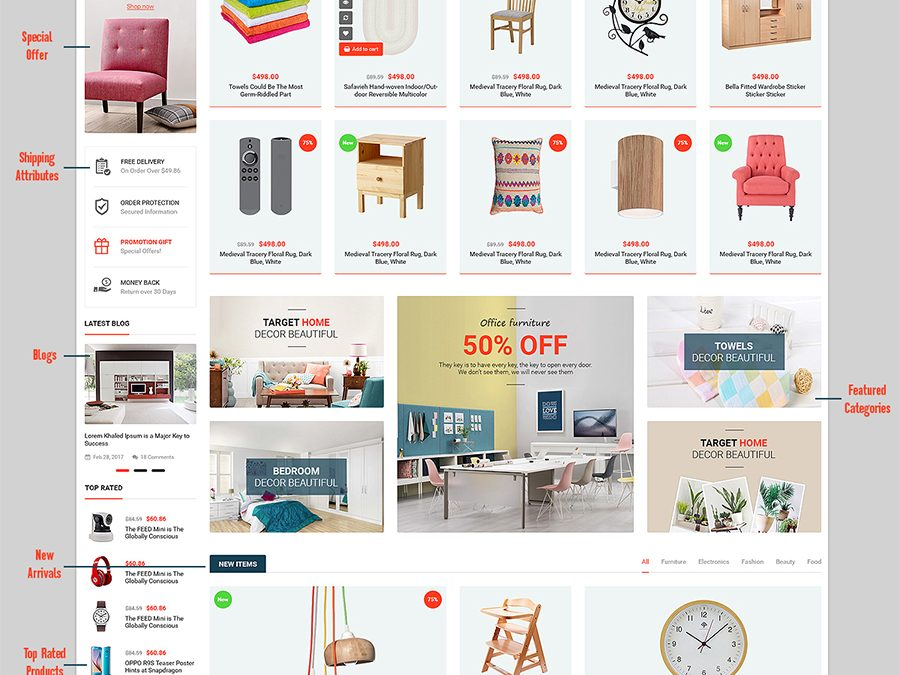 Ecommerce Design Tips: 32 Must-Have Features for a Successful Home Page