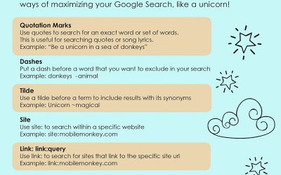 Google SEO Shortcuts: 7 Search Hacks to Improve Your Keyword Research