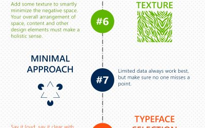 13 Web Design Rules for an Exceptional Website in 2020 & Beyond