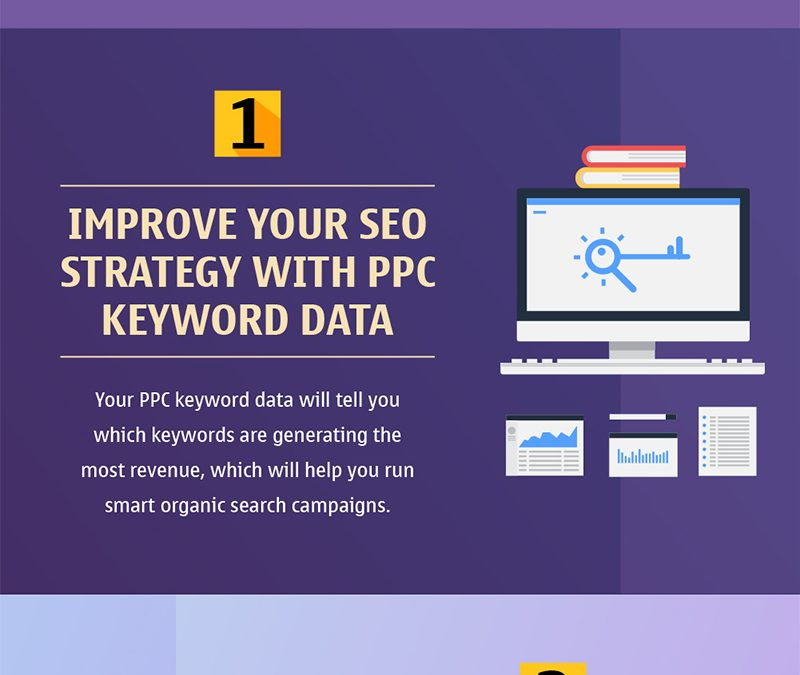How to Integrate SEO & PPC for a Monumental Digital Marketing Strategy