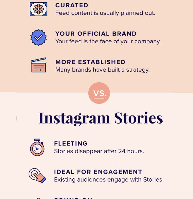 Instagram Feed v Stories: What & Where You Should Post on Instagram
