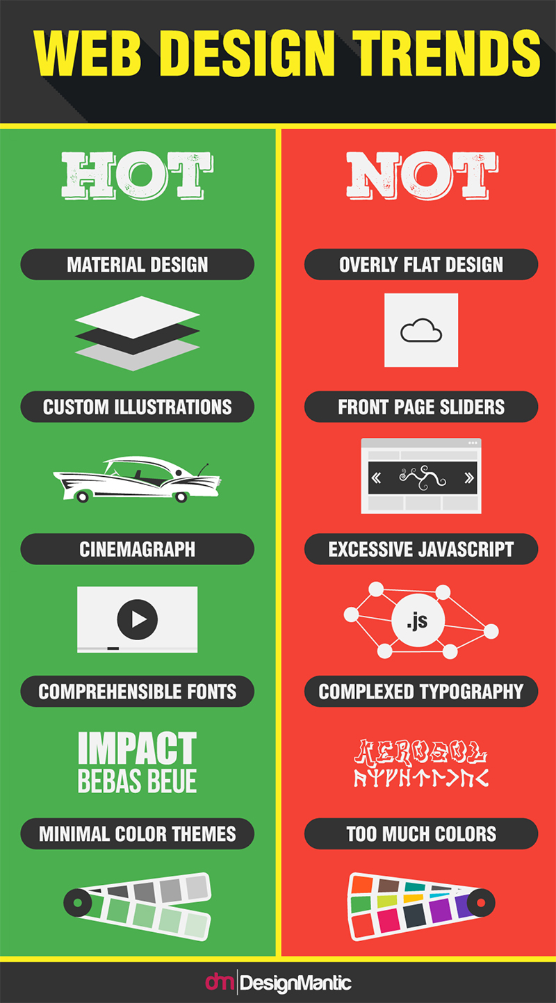 2020 Web Design Trends.Web Design Trends 2020 10 Dos Don Ts For Small Business
