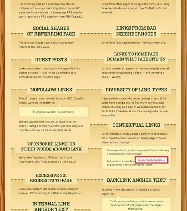 The Top 10 SEO Infographics of the Decade