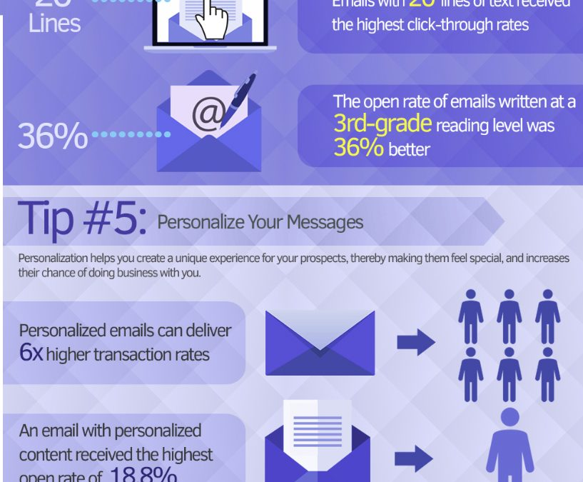 10 Email Marketing Tips for High Converting Email Campaigns