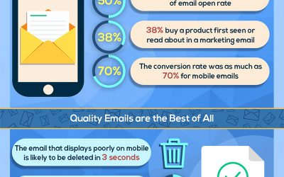 15 Jaw-Dropping Email Marketing Stats You Need to Know in 2020
