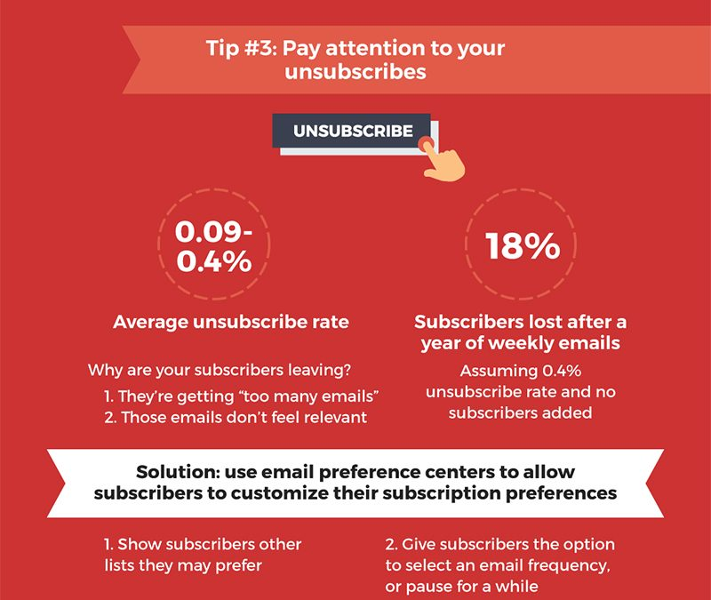 5 Ways to Supercharge Your Email Marketing During the Coronavirus Outbreak
