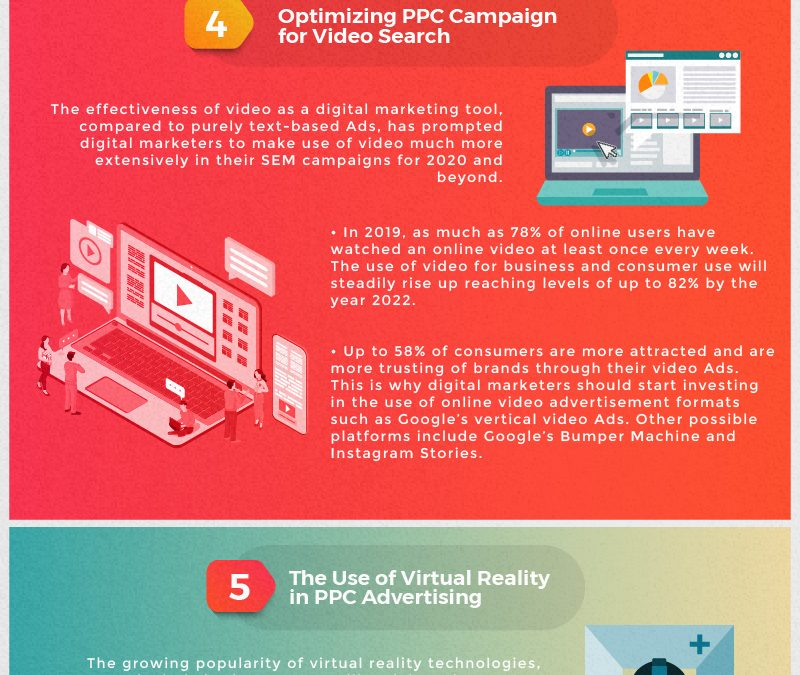 7 PPC Advertising Trends to Steer Your Business Through the Coronavirus Crisis